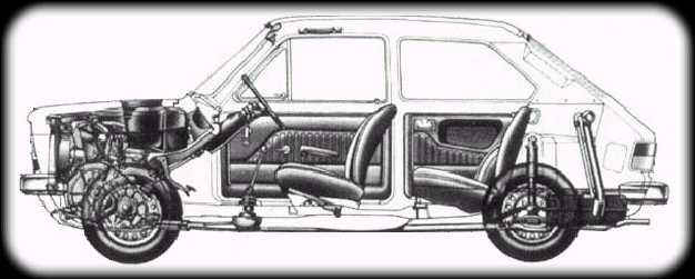 Serjão na Trilha do Mundo.: Fiat 147