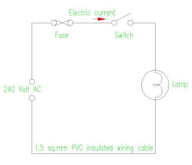 Electrical Installation Wiring Pictures: Most Basic ... on basic house wiring diagrams switch and plug, basic electrical wiring for dummies, basic household wiring diagrams, basic coil wiring, basic electrical generator, basic toggle switch wiring, basic distributor wiring, basic wiring schematics, basic generator wiring, simple electrical wiring, basic light switch wiring, basic ignition switch wiring, basic electrical wiring residential, basic electrical symbols, basic ac wiring diagrams, basic household electrical wiring, basic wall switch wiring, basic home switch wiring, basic electrical motor, basic electrical wiring lights,