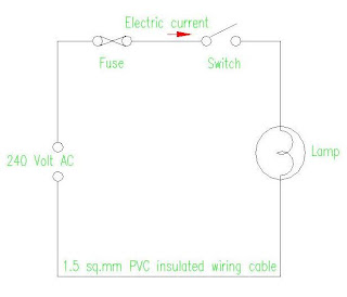 basic house wiring principles electrical installation wiring pictures: most basic principles of house electricity basic house wiring old fuse box