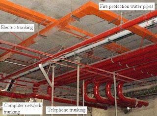 Household Wiring Conduit - Wiring Diagrams Dock