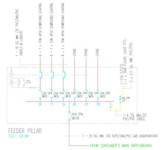 gfci wiring diagram feed through method electrical installation    wiring    pictures feeder pillar  electrical installation    wiring    pictures feeder pillar