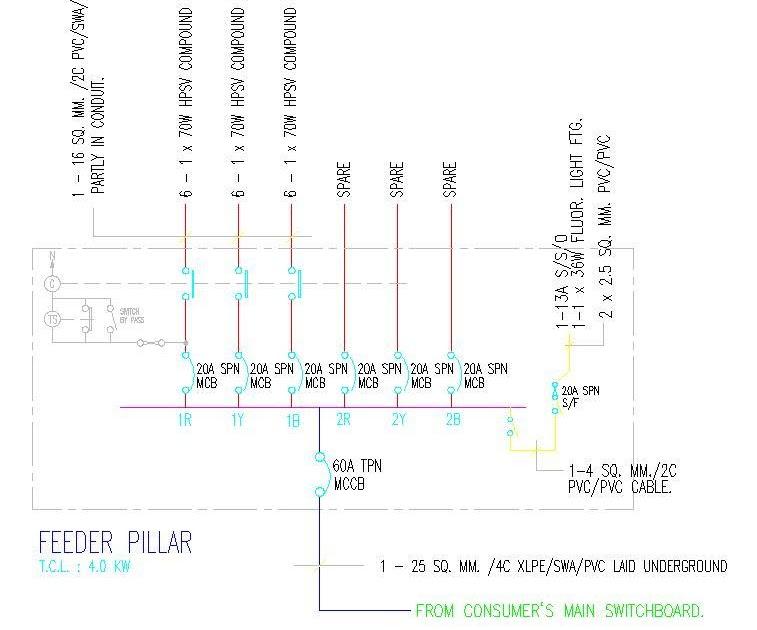 Switchboard Wiring Schematic
