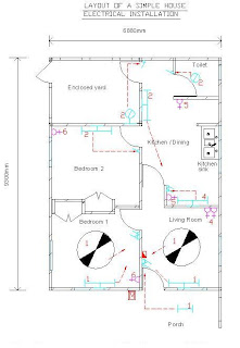 electrical installation wiring pictures: a simple ... slab home electrical wiring diagrams