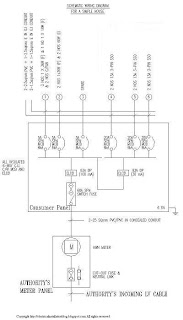 Admirable Rccb Wiring Diagram Rccb Cad Diagram Wiring Diagram For Professional Wiring 101 Orsalhahutechinfo