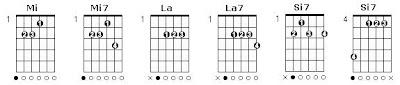 Solo Guitar  Blues Licks and Solos  12bar Blues Guitar