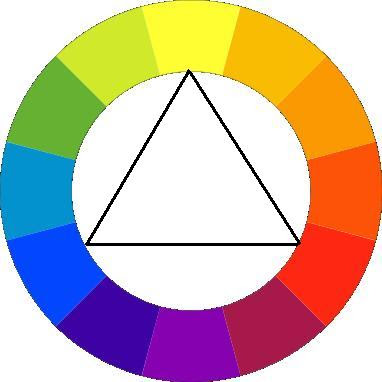 Now Looking At The Color Wheel Draw A Balanced Triangle In And Those Three Colors All Match Each Other Take For Example Blue