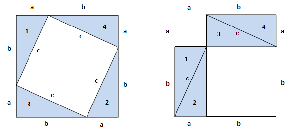 Pandy: Another Proof Of Pythagoras Theorem