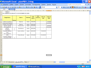 Planilha de Controle PID, continuação