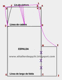 0c952b68a Taller N° 10 Falda Pantalón | Modistería Básica