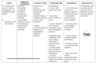 sample care plan for knowledge deficit of management I'm having trouble as well with a knowledge deficit care plan related to peri menopause what do you have so far.