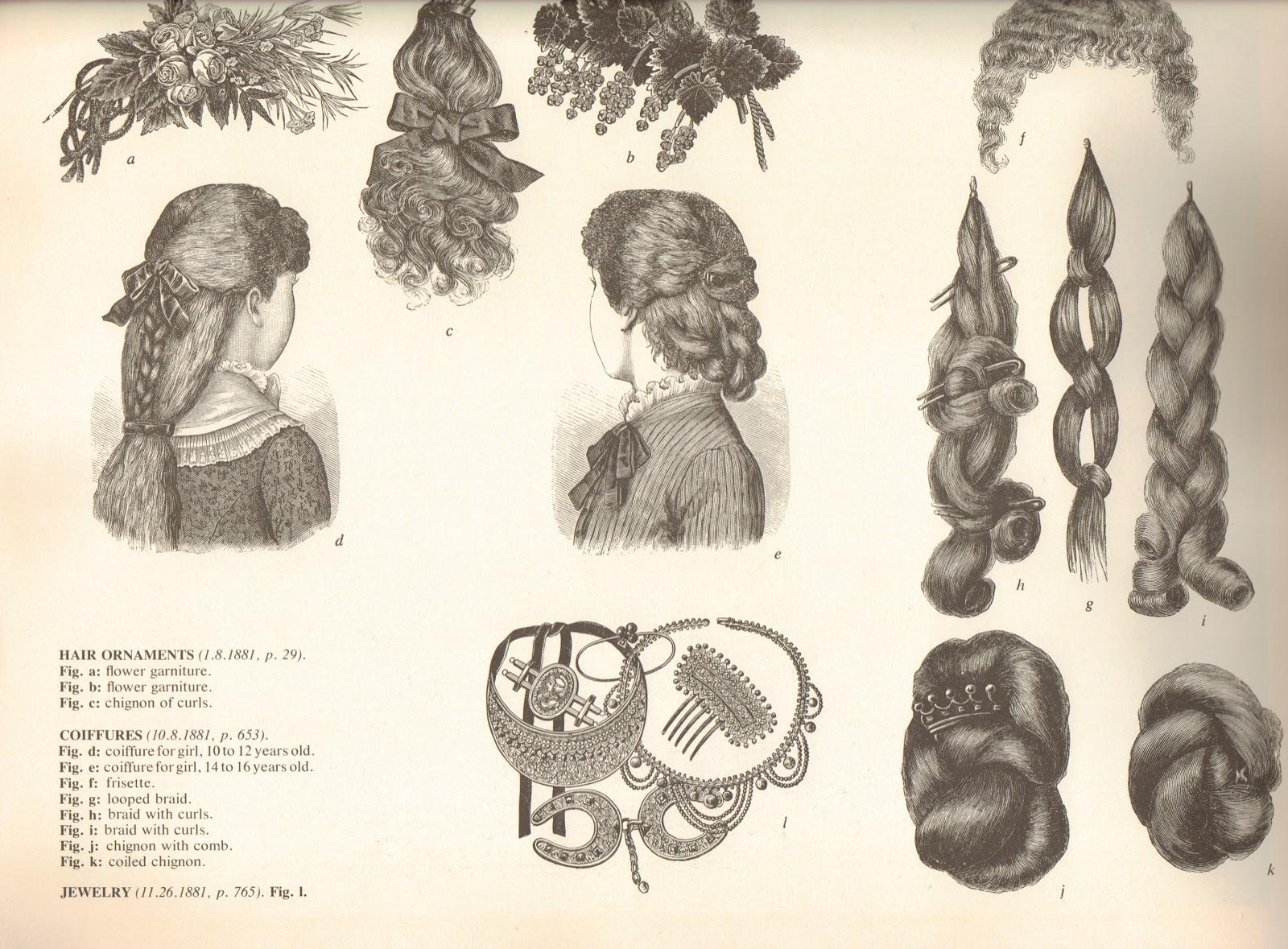 Victorian Nonsense: Victorian Hairstyles & Tutorial