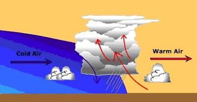 La llegada de un frente frío marca un sensible cambio de las condiciones atmosféricas