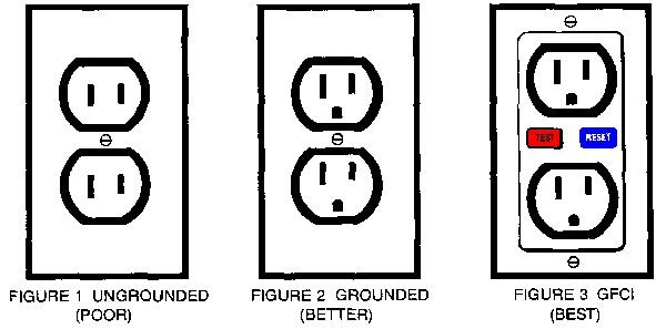 ground fault circuit interrupters fact sheet