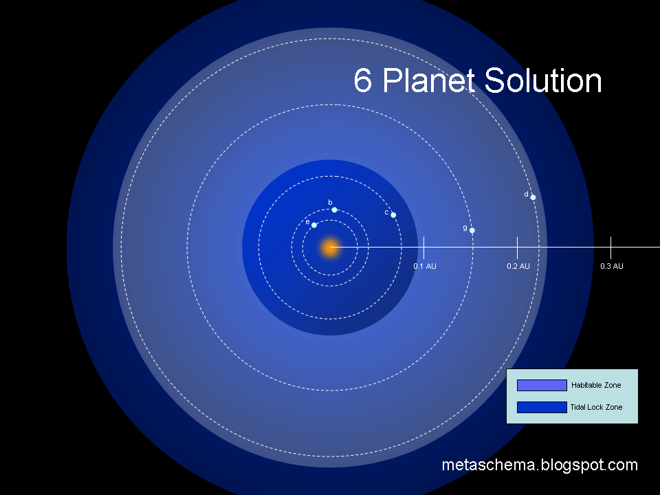 Gliese 581 Habitable Zone (page 2) - Pics about space
