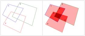 Pianosnake's Blog: Recursive polygon intersection in PostGIS