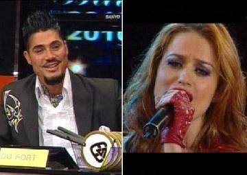 Ricardo Fort: Lo Re, Gallardo, Escudero y ahora, Lola ...