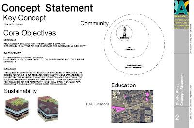 ... 2 Concept Statement.plt · 399e46c587b0c615326cb9f2d3d2f0ac ·  7f8a7bd3e0bc63e41a11878dd7e32406 Steve Jobs Interiordesign ...