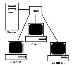 Pengertian dedicated server adalah s