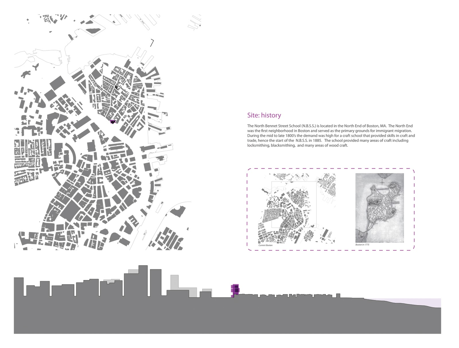 Architecture Site Analysis Diagram Spatial Of Fast Food My Work