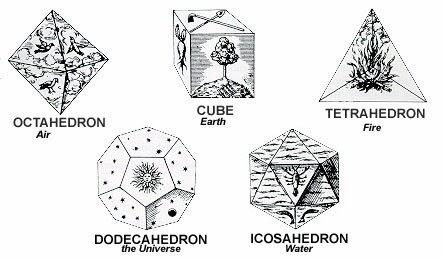 Ephemeral Curios: Elements of geometry