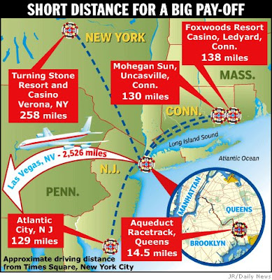 The Verifiable Truth: Proposed Shinnecock/Gateway casino at Aqueduct