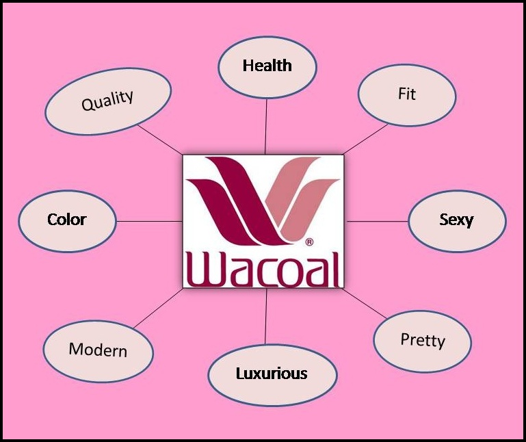 18d7a4f0bd7ab Today Wacoal is established on the world s principal markets and Wacoal is  one of the leading international groups in women s lingerie that the Wacoal  brand ...