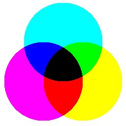 In The World Of Printing And Photography Three Colors That Mix Widest Range Or Gamut Are Cyan Magenta Yellow