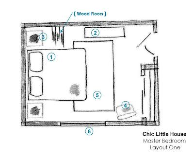 Master Bedroom: Layout Ideas