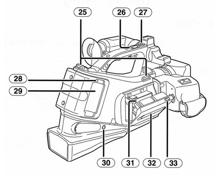 Polaris Sportsman 700 Efi Wiring Diagram Honda Rubicon 500