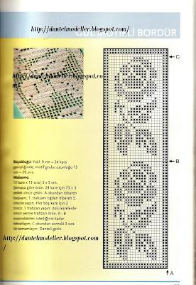 dantel modelleri gül motifli bordür anlatimi
