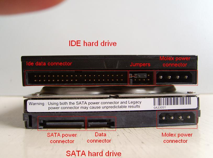 Hard Disk Drives   IT SPECIFICATION