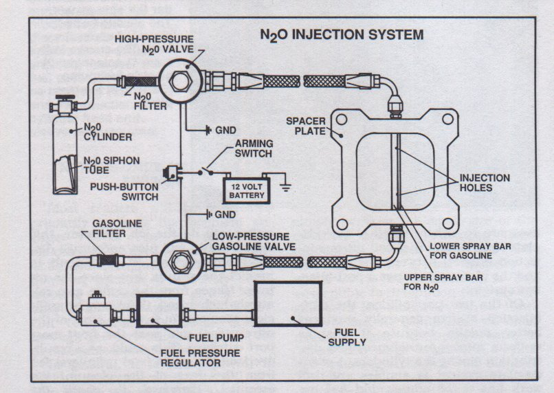 wiring diagram for nitrous system wet system