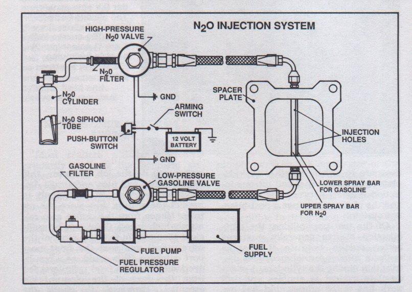 Nos Mini Progressive Controller Wiring Diagram. Mini. Auto