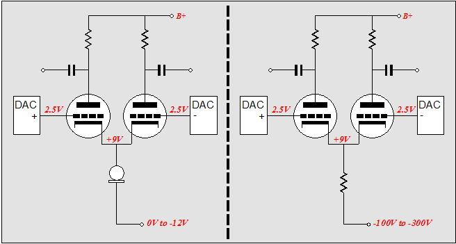 CAF: Balanced-Ouput DACs & Differential Amplifiers