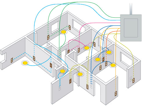 residential telecommunications wiring primerhometech. Black Bedroom Furniture Sets. Home Design Ideas