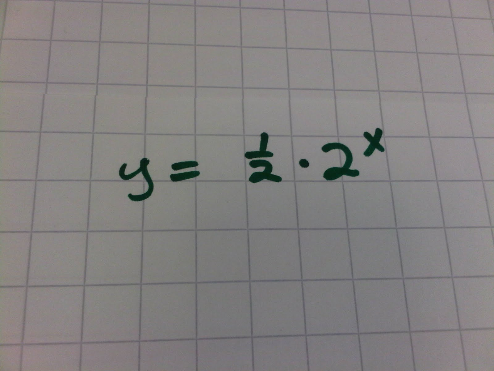 Algebra Aside Graphing Exponential Functions