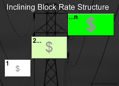 Inclining Block Rate Structure