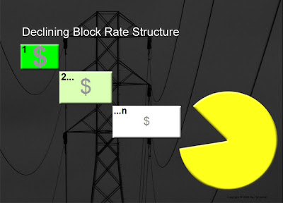 Solar eating into a declining block rate structure