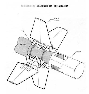 Model Rocket Motor