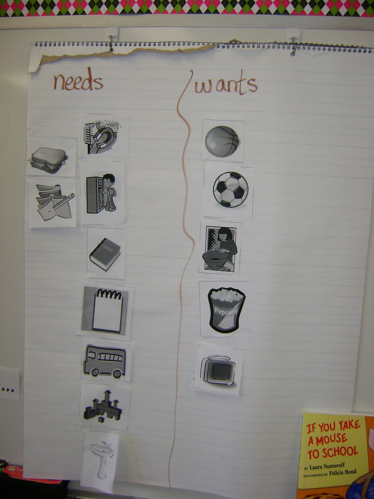 Mrs Guntorius Kindergarten Class Needs And Wants