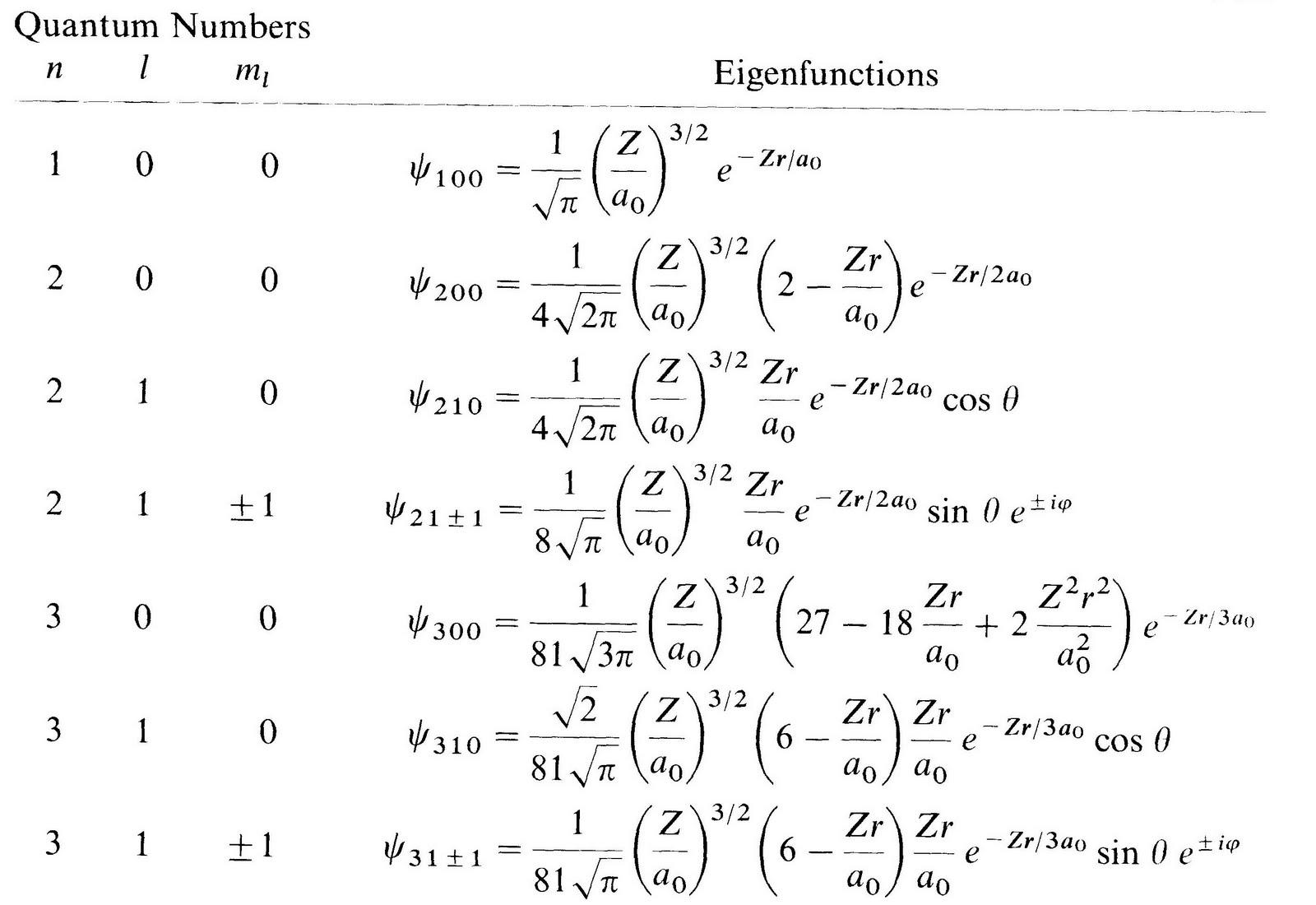 Brane Space An Introduction To Quantum Mechanics 2