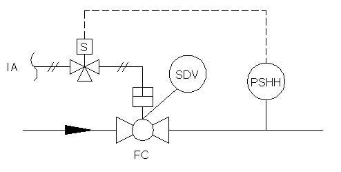Instrument and Control Engineering: Loop Mode (1): De