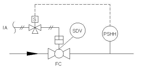 Electrical Switch Loop Diagram Electrical Switch Hook Up
