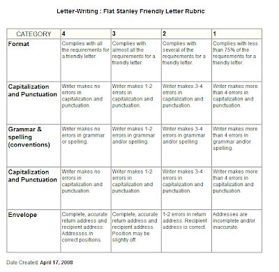 Friendly Letter Rubric | Accounting Internship Program Jobs Melbourne