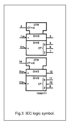 Spirit Soldering: Prescaller devide by 10 with IC CMOS