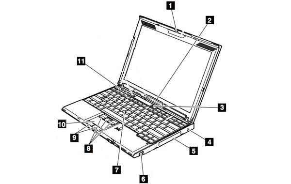 Guía Computacional
