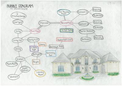 harley 39 s archi assignment life sj14 bubble diagram of. Black Bedroom Furniture Sets. Home Design Ideas