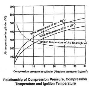 1995 Subaru Impreza Engine Sensor Diagram 1995 Acura NSX