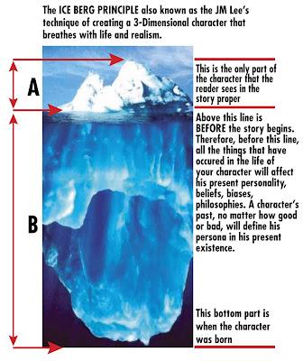pinoy•comics•tv•movies  answer because of the pesky iceberg
