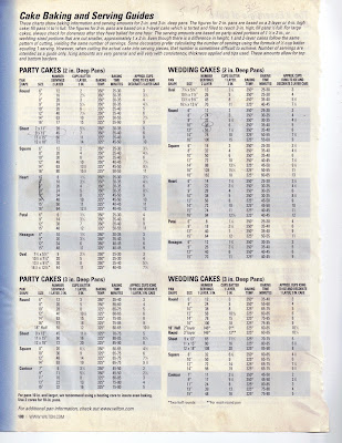 wilton wedding cake servings chart wilton cake serving chart car interior design 27530
